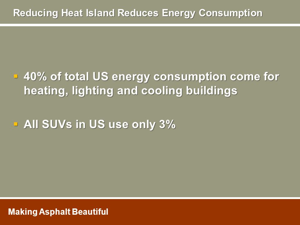  40% of total US energy consumption come for heating, lighting and cooling buildings  All SUVs in US use only 3% Reducing Heat Island Reduces Energy