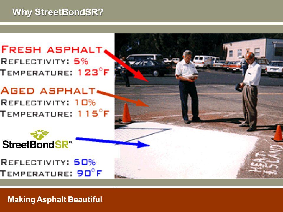 80% Why StreetBondSR?