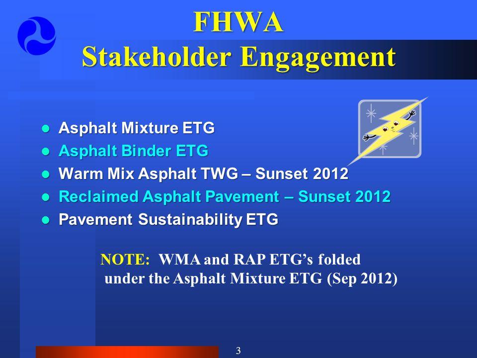 FHWA Stakeholder Engagement Asphalt Mixture ETG Asphalt Mixture ETG Asphalt Binder ETG Asphalt Binder ETG Warm Mix Asphalt TWG – Sunset 2012 Warm Mix