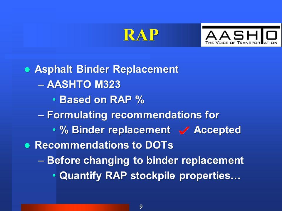 Asphalt Binder Replacement Asphalt Binder Replacement –AASHTO M323 Based on RAP %Based on RAP % –Formulating recommendations for % Binder replacement
