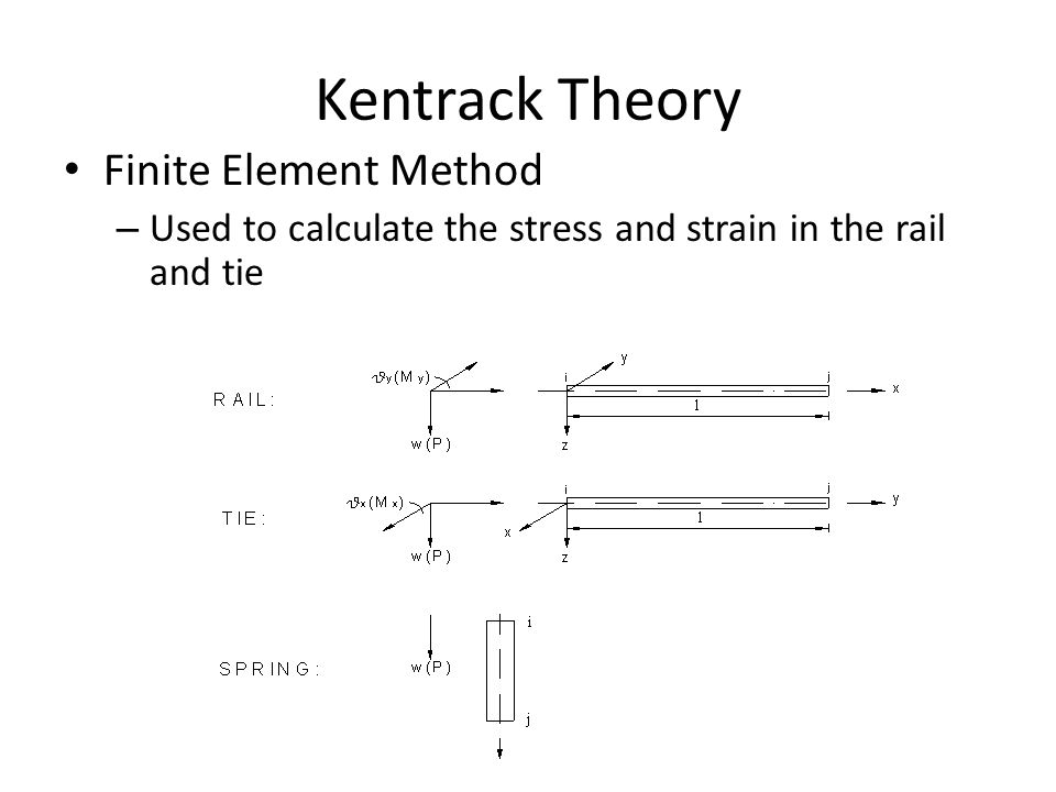 Kentrack Theory Finite Element Method – Used to calculate the stress and strain in the rail and tie