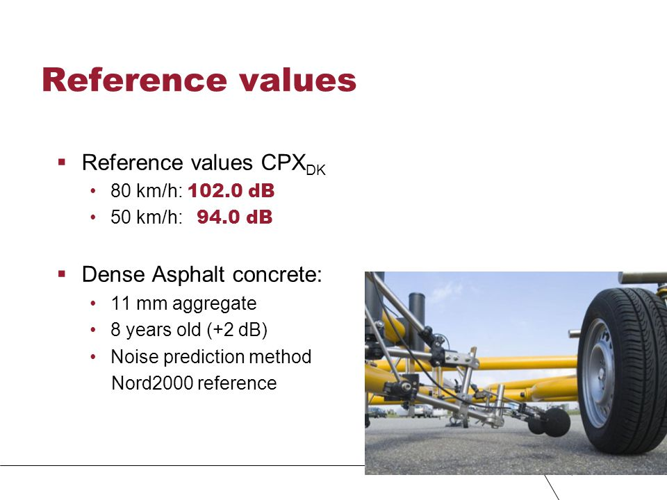 Reference values  Reference values CPX DK 80 km/h: 102.0 dB 50 km/h: 94.0 dB  Dense Asphalt concrete: 11 mm aggregate 8 years old (+2 dB) Noise prediction method Nord2000 reference