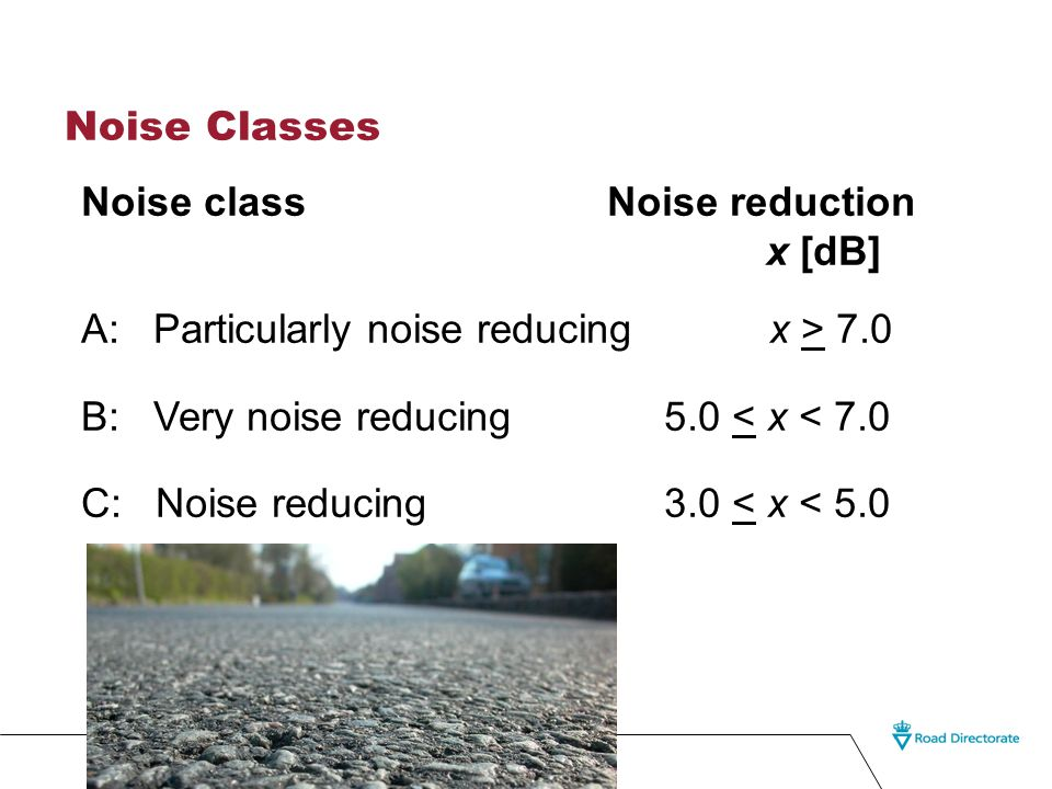 Noise Classes Noise class Noise reduction x [dB] A: Particularly noise reducing x > 7.0 B: Very noise reducing 5.0 < x < 7.0 C: Noise reducing 3.0 < x < 5.0