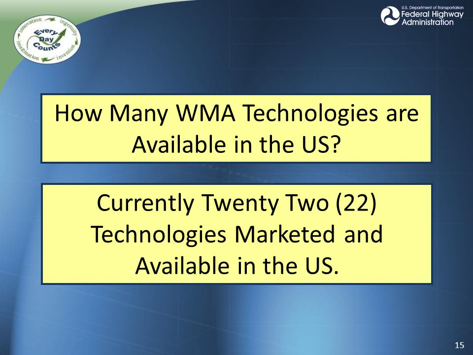Currently Twenty Two (22) Technologies Marketed and Available in the US.