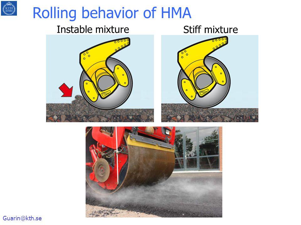 Guarin@kth.se Instable mixture Stiff mixture Rolling behavior of HMA
