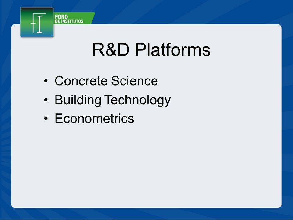 R&D Platforms Concrete Science Building Technology Econometrics