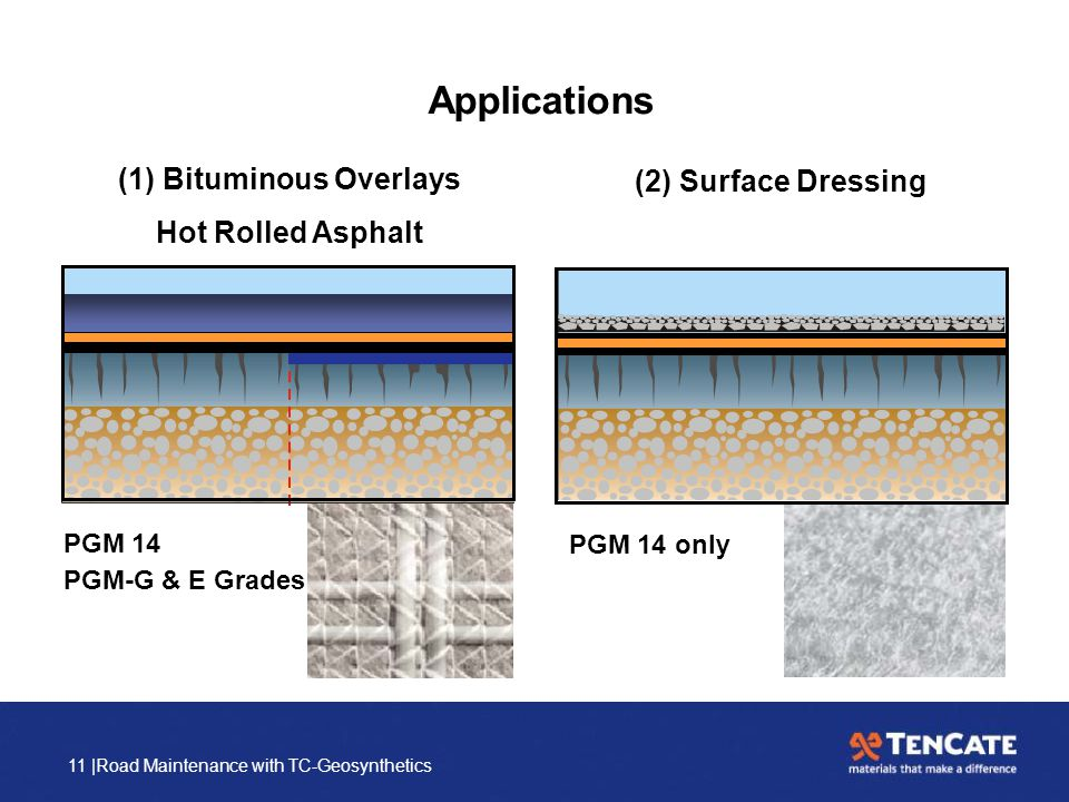11 |Road Maintenance with TC-Geosynthetics Applications PGM 14 only PGM 14 PGM-G & E Grades (1) Bituminous Overlays Hot Rolled Asphalt (2) Surface Dre