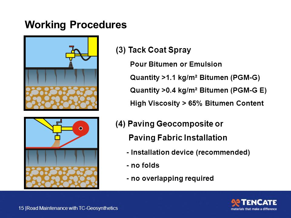 15 |Road Maintenance with TC-Geosynthetics Working Procedures (3) Tack Coat Spray Pour Bitumen or Emulsion Quantity >1.1 kg/m² Bitumen (PGM-G) Quantit