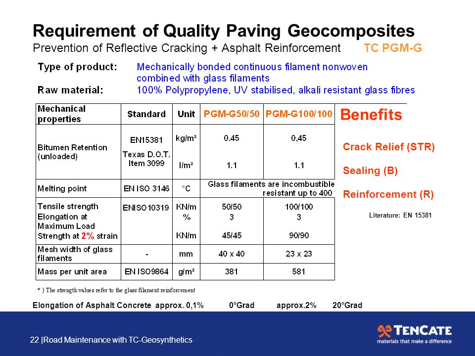 22 |Road Maintenance with TC-Geosynthetics Requirement of Quality Paving Geocomposites Prevention of Reflective Cracking + Asphalt Reinforcement TC PG