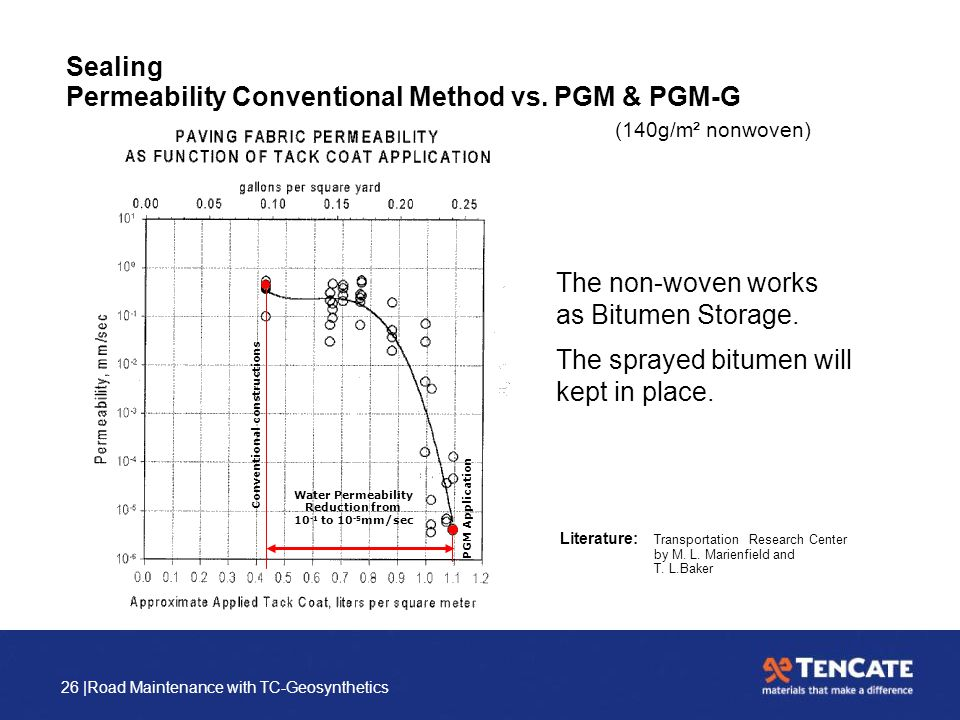 26 |Road Maintenance with TC-Geosynthetics Sealing Permeability Conventional Method vs. PGM & PGM-G Literature: Transportation Research Center by M. L