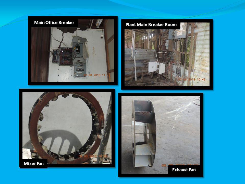 Main Office Breaker Exhaust Fan Mixer Fan Plant Main Breaker Room