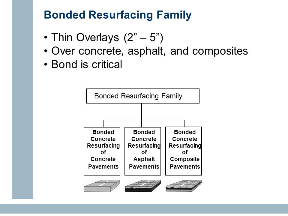 "Bonded Resurfacing Family Thin Overlays (2"" – 5"") Over concrete, asphalt, and composites Bond is critical Bonded Concrete Resurfacing of Concrete Pave"