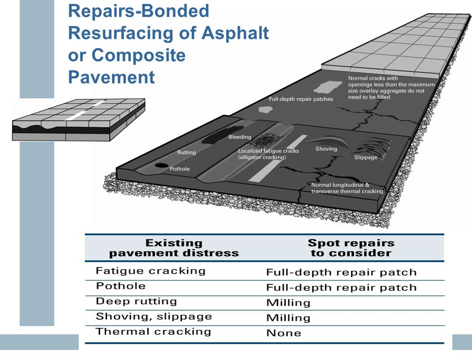 Repairs-Bonded Resurfacing of Asphalt or Composite Pavement