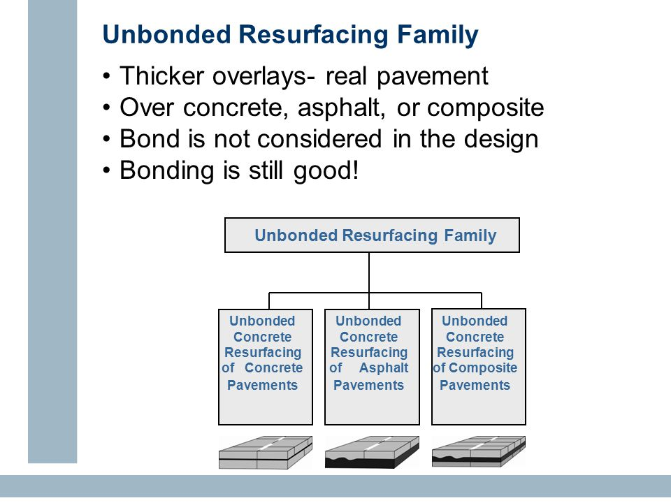 Unbonded Resurfacing Family Thicker overlays- real pavement Over concrete, asphalt, or composite Bond is not considered in the design Bonding is still