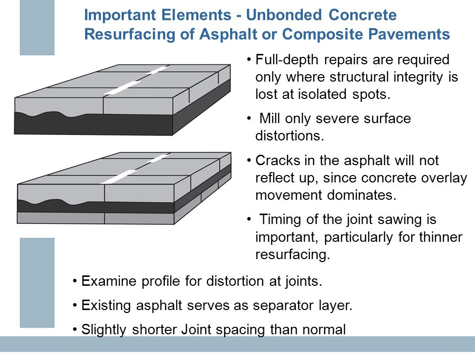 Important Elements - Unbonded Concrete Resurfacing of Asphalt or Composite Pavements Examine profile for distortion at joints.
