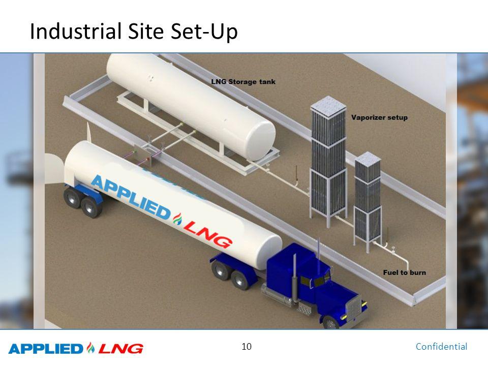 Confidential 10 Industrial Site Set-Up