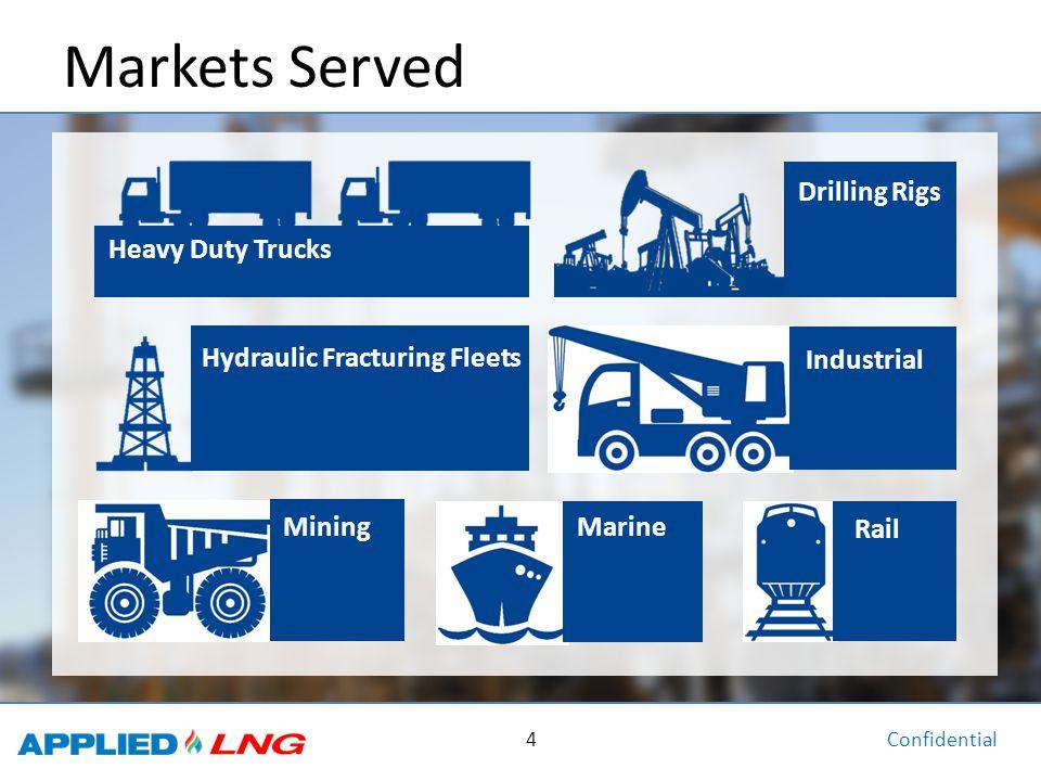 Confidential 4 Markets Served Hydraulic Fracturing Fleets Heavy Duty Trucks Drilling Rigs Industrial Mining Rail Marine