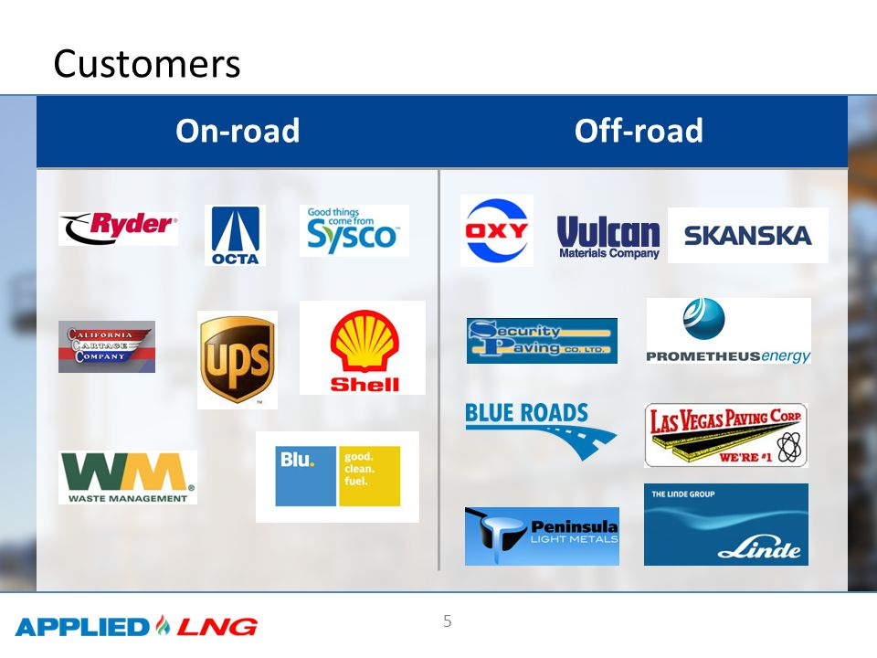 Confidential 5 Customers On-roadOff-road