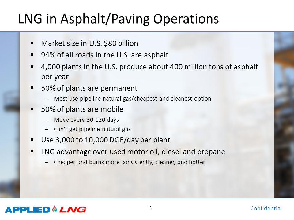 Confidential 6 LNG in Asphalt/Paving Operations  Market size in U.S.