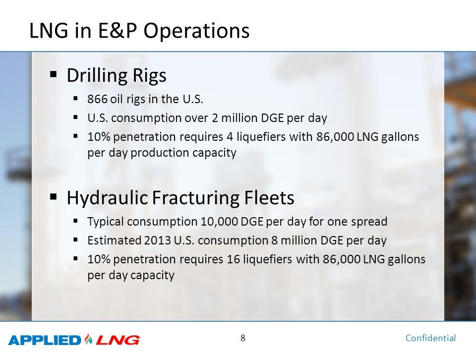 Confidential 8 LNG in E&P Operations  Drilling Rigs  866 oil rigs in the U.S.