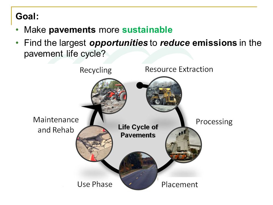 Goal: Make pavements more sustainable Find the largest opportunities to reduce emissions in the pavement life cycle?