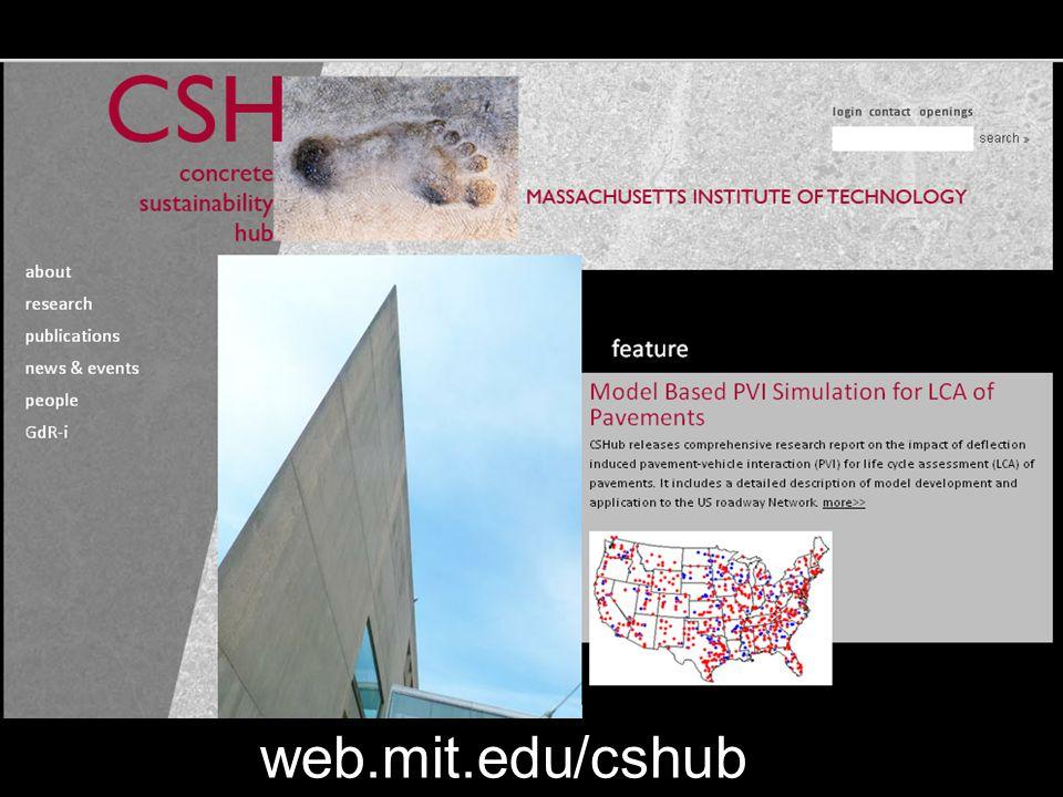 web.mit.edu/cshub