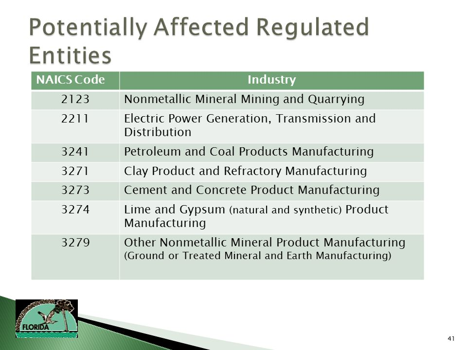 41 NAICS CodeIndustry 2123Nonmetallic Mineral Mining and Quarrying 2211Electric Power Generation, Transmission and Distribution 3241Petroleum and Coal Products Manufacturing 3271Clay Product and Refractory Manufacturing 3273Cement and Concrete Product Manufacturing 3274Lime and Gypsum (natural and synthetic) Product Manufacturing 3279Other Nonmetallic Mineral Product Manufacturing (Ground or Treated Mineral and Earth Manufacturing)