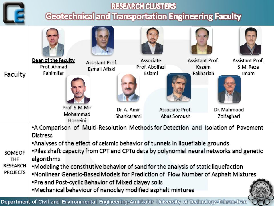 Faculty A Comparison of Multi-Resolution Methods for Detection and Isolation of Pavement Distress A Comparison of Multi-Resolution Methods for Detection and Isolation of Pavement Distress Analyses of the effect of seismic behavior of tunnels in liquefiable grounds Analyses of the effect of seismic behavior of tunnels in liquefiable grounds Piles shaft capacity from CPT and CPTu data by polynomial neural networks and genetic algorithms Piles shaft capacity from CPT and CPTu data by polynomial neural networks and genetic algorithms Modeling the constitutive behavior of sand for the analysis of static liquefaction Modeling the constitutive behavior of sand for the analysis of static liquefaction Nonlinear Genetic-Based Models for Prediction of Flow Number of Asphalt Mixtures Nonlinear Genetic-Based Models for Prediction of Flow Number of Asphalt Mixtures Pre and Post-cyclic Behavior of Mixed clayey soils Pre and Post-cyclic Behavior of Mixed clayey soils Mechanical behaviour of nanoclay modified asphalt mixtures Mechanical behaviour of nanoclay modified asphalt mixtures SOME OF THE RESEARCH PROJECTS Assistant Prof.