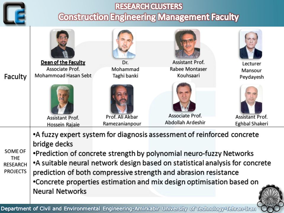 Faculty A fuzzy expert system for diagnosis assessment of reinforced concrete bridge decks A fuzzy expert system for diagnosis assessment of reinforced concrete bridge decks Prediction of concrete strength by polynomial neuro-fuzzy Networks Prediction of concrete strength by polynomial neuro-fuzzy Networks A suitable neural network design based on statistical analysis for concrete prediction of both compressive strength and abrasion resistance A suitable neural network design based on statistical analysis for concrete prediction of both compressive strength and abrasion resistance Concrete properties estimation and mix design optimisation based on Neural Networks Concrete properties estimation and mix design optimisation based on Neural Networks SOME OF THE RESEARCH PROJECTS Dr.