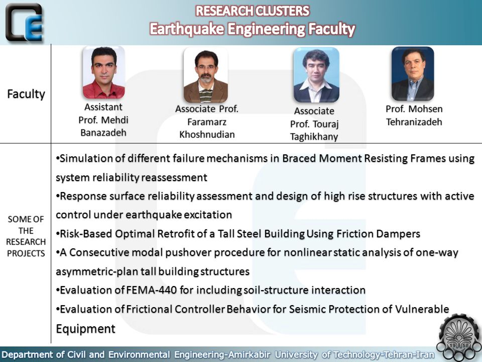 Faculty Simulation of different failure mechanisms in Braced Moment Resisting Frames using system reliability reassessment Simulation of different failure mechanisms in Braced Moment Resisting Frames using system reliability reassessment Response surface reliability assessment and design of high rise structures with active control under earthquake excitation Response surface reliability assessment and design of high rise structures with active control under earthquake excitation Risk-Based Optimal Retrofit of a Tall Steel Building Using Friction Dampers Risk-Based Optimal Retrofit of a Tall Steel Building Using Friction Dampers A Consecutive modal pushover procedure for nonlinear static analysis of one-way asymmetric-plan tall building structures A Consecutive modal pushover procedure for nonlinear static analysis of one-way asymmetric-plan tall building structures Evaluation of FEMA-440 for including soil-structure interaction Evaluation of FEMA-440 for including soil-structure interaction Evaluation of Frictional Controller Behavior for Seismic Protection of Vulnerable Equipment Evaluation of Frictional Controller Behavior for Seismic Protection of Vulnerable Equipment SOME OF THE RESEARCH PROJECTS Assistant Prof.