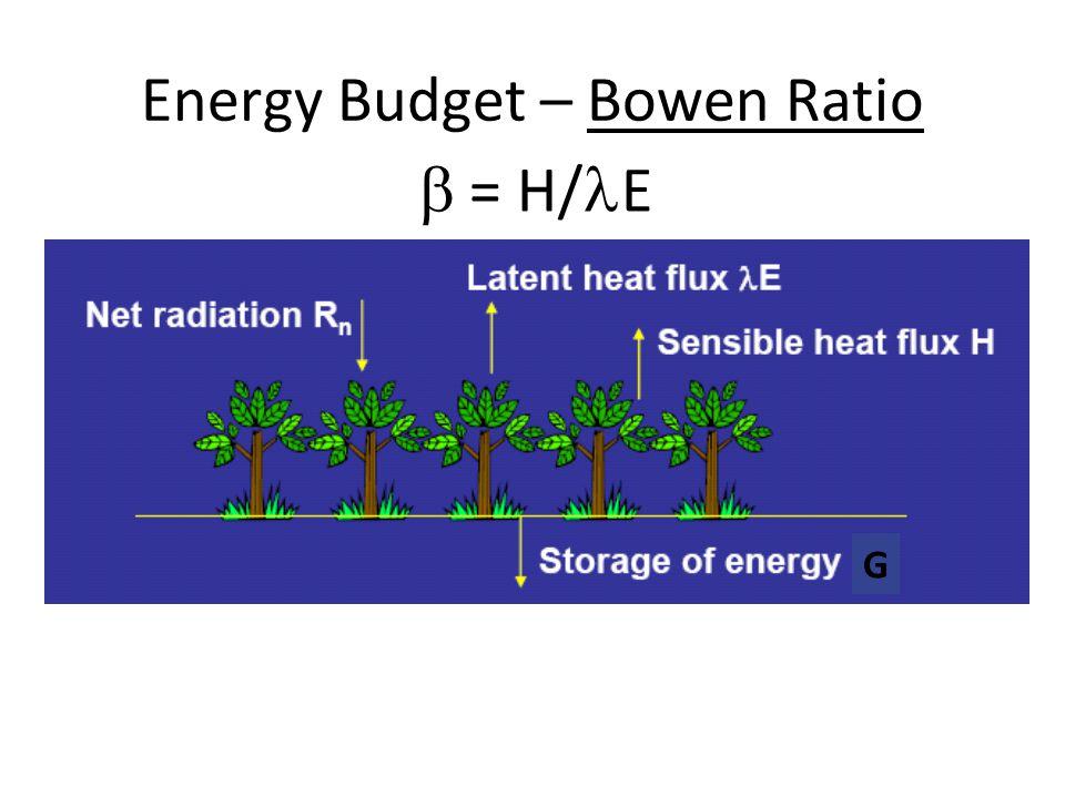 Energy Budget – Bowen Ratio  = H/ E G