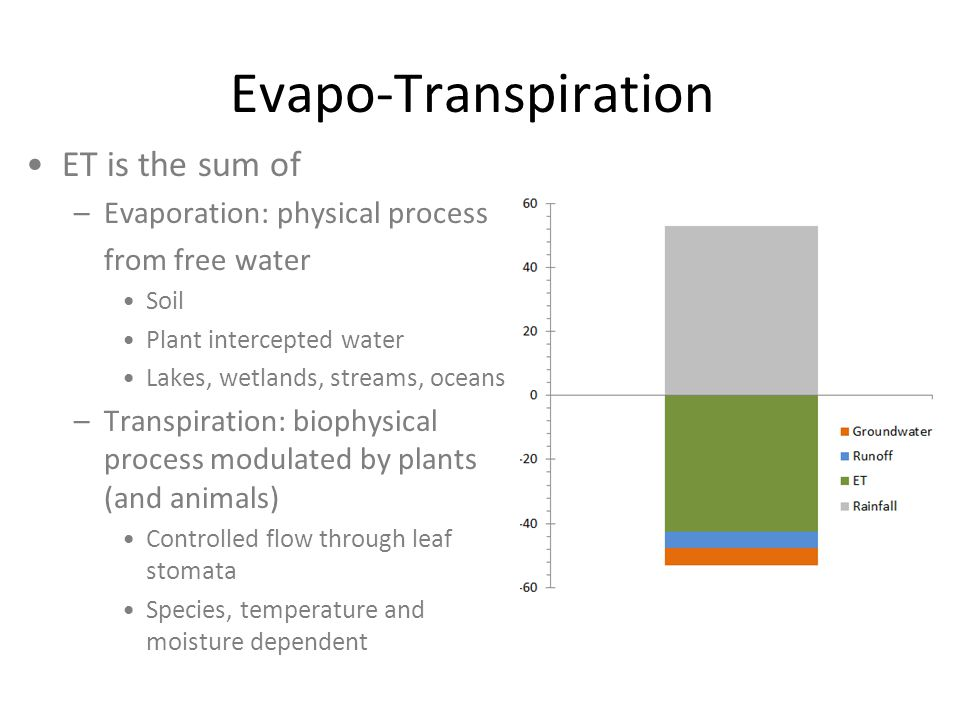 Evapo-Transpiration ET is the sum of –Evaporation: physical process from free water Soil Plant intercepted water Lakes, wetlands, streams, oceans –Tra