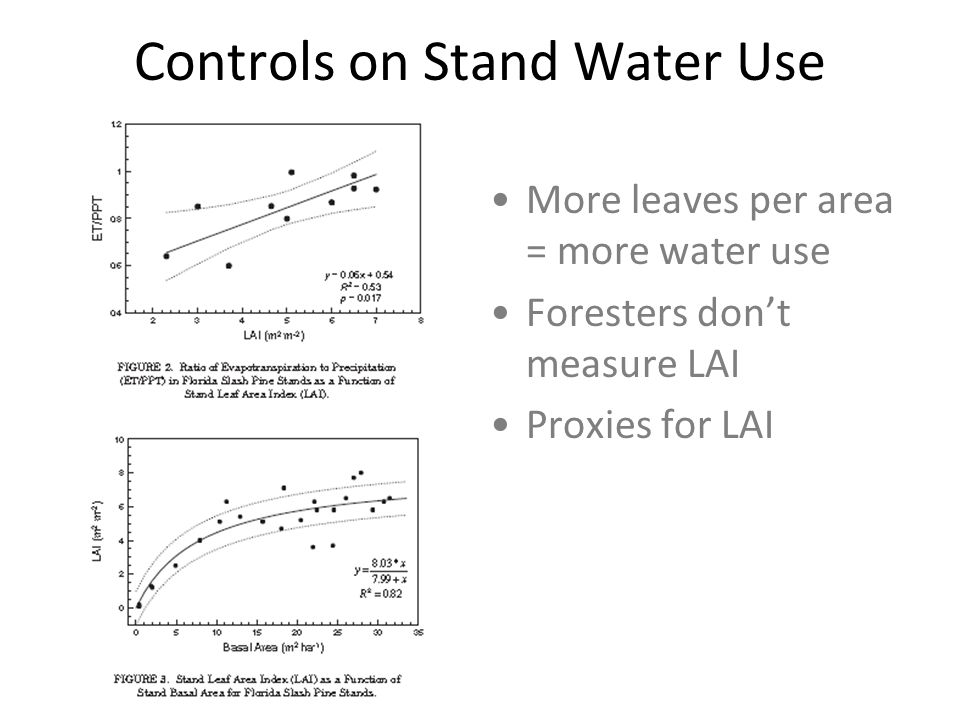 Controls on Stand Water Use More leaves per area = more water use Foresters don't measure LAI Proxies for LAI