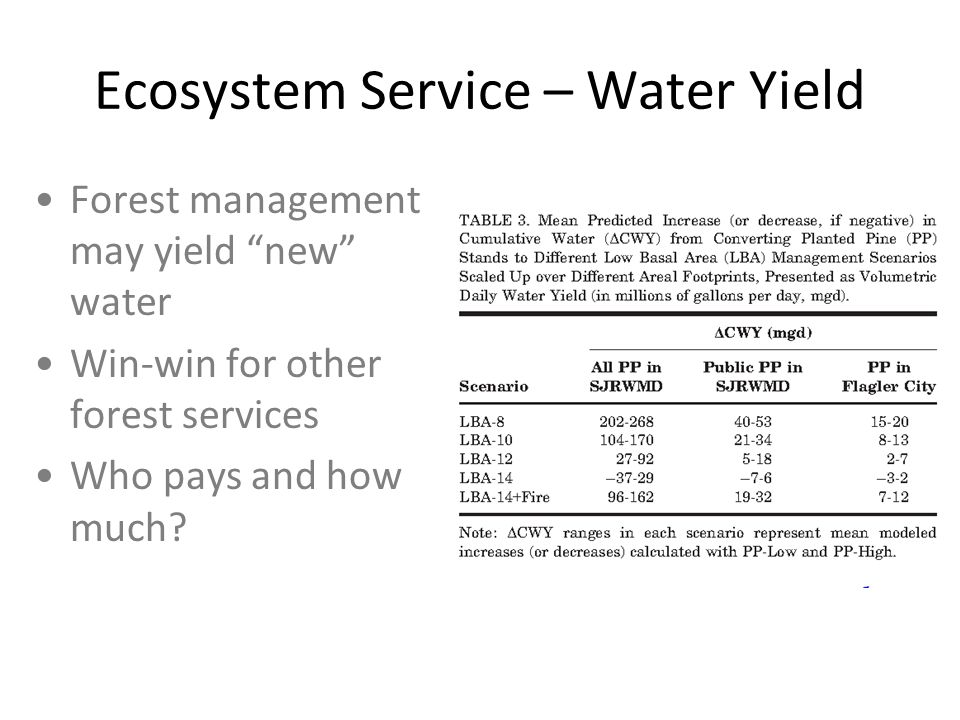 """Ecosystem Service – Water Yield Forest management may yield """"new"""" water Win-win for other forest services Who pays and how much?"""