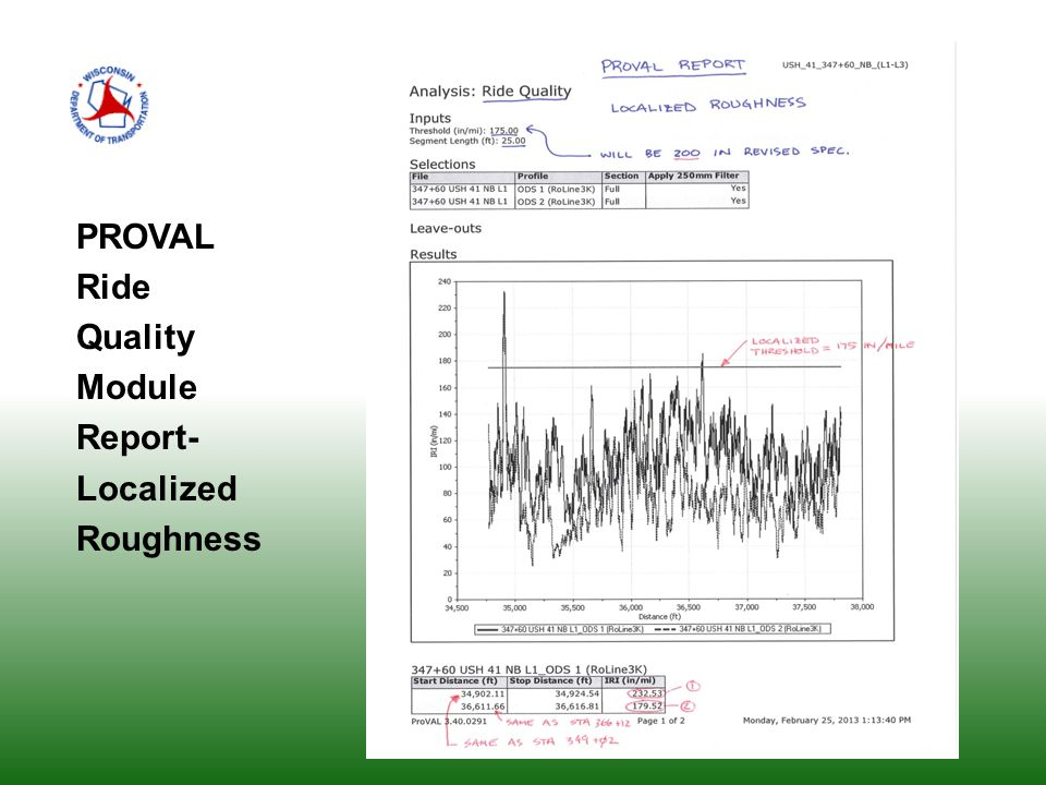 PROVAL Ride Quality Module Report- Localized Roughness