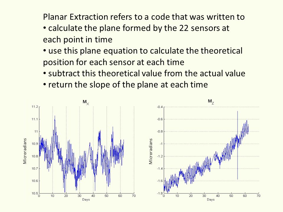 Planar Extraction refers to a code that was written to calculate the plane formed by the 22 sensors at each point in time use this plane equation to calculate the theoretical position for each sensor at each time subtract this theoretical value from the actual value return the slope of the plane at each time Microradians