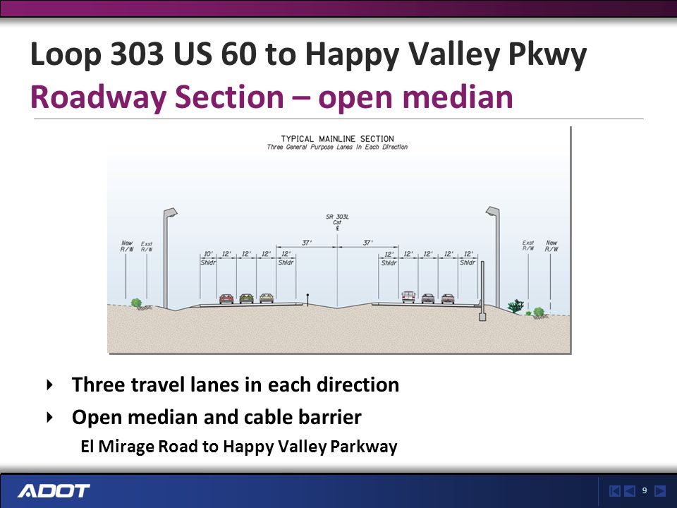 9 Loop 303 US 60 to Happy Valley Pkwy Roadway Section – open median Three travel lanes in each direction Open median and cable barrier El Mirage Road to Happy Valley Parkway