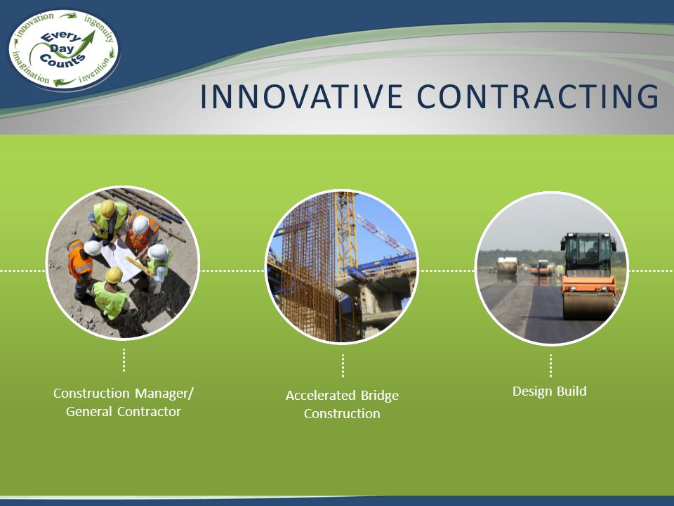 3D Modeling for Construction Means and Methods Accelerated Bridge Construction Geosynthetic Reinforced Soil (GRS) Integrated Bridge Systems (IBS) Prefabricated Bridge Elements and Systems Slide-in Bridge Construction Intelligent Compaction REDUCING CONSTRUCTION TIME