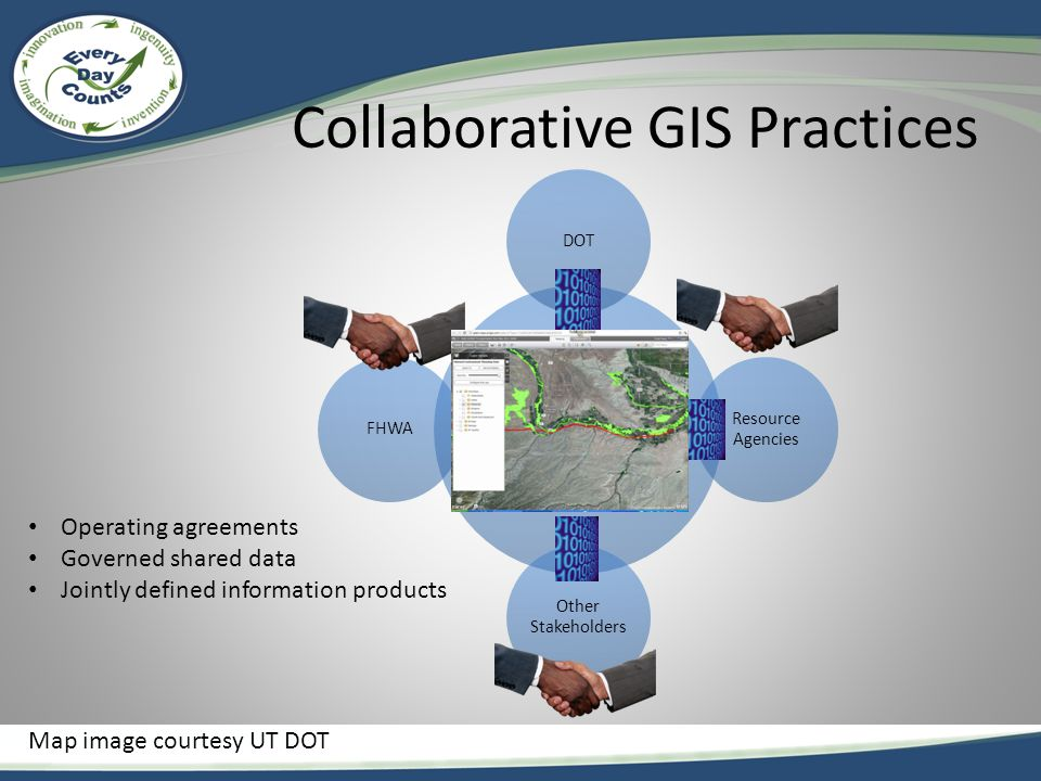 Collaborative GIS Practices DOT Resource Agencies Other Stakeholders FHWA Operating agreements Governed shared data Jointly defined information products Map image courtesy UT DOT