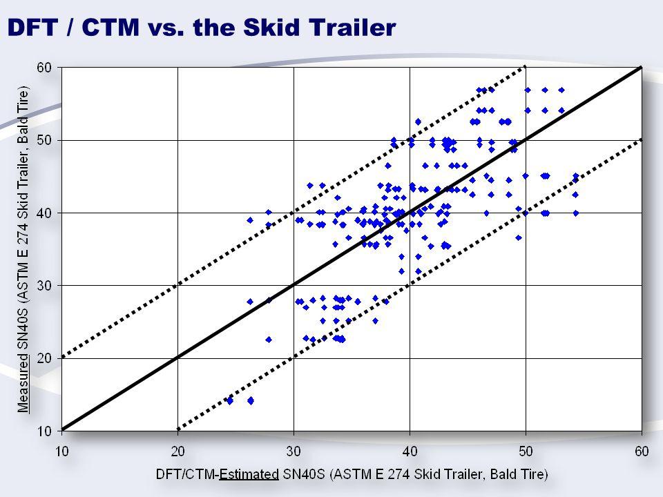 DFT / CTM vs. the Skid Trailer