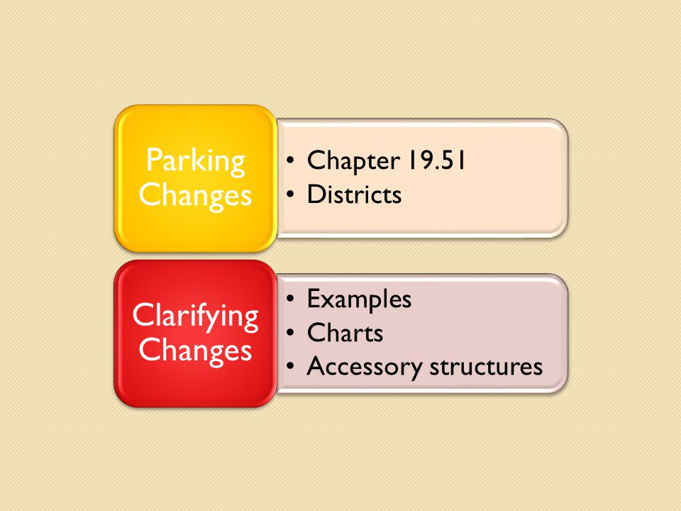 Chapter 19.51 Districts Parking Changes Examples Charts Accessory structures Clarifying Changes