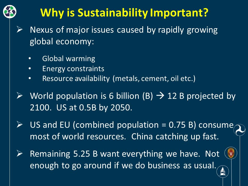 Why is Sustainability Important.