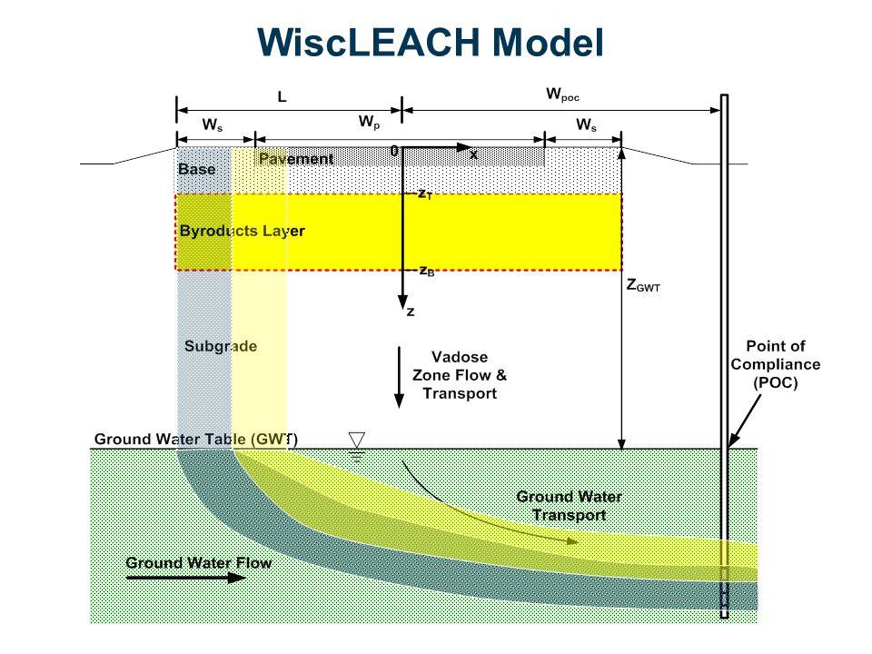 21 WiscLEACH Model