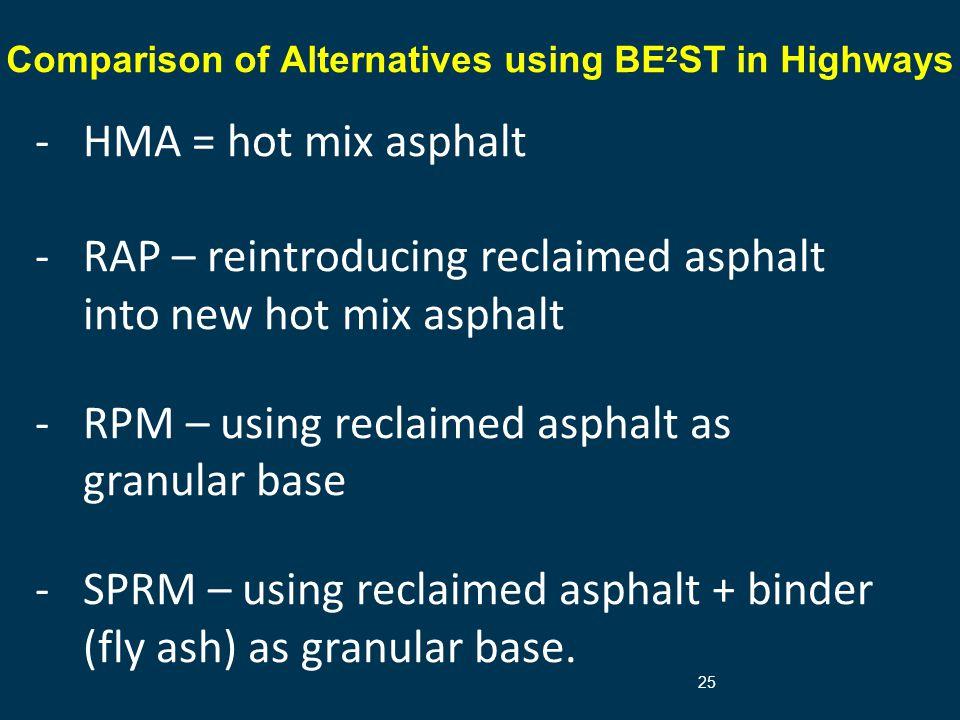 Comparison of Alternatives using BE 2 ST in Highways 25 -HMA = hot mix asphalt -RAP – reintroducing reclaimed asphalt into new hot mix asphalt -RPM – using reclaimed asphalt as granular base -SPRM – using reclaimed asphalt + binder (fly ash) as granular base.