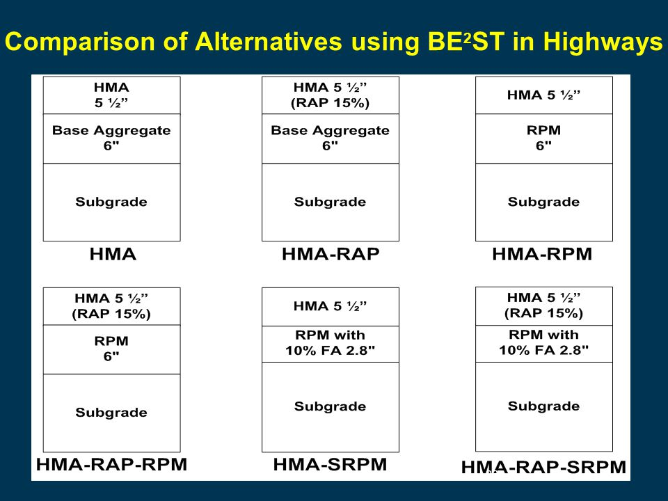 Comparison of Alternatives using BE 2 ST in Highways 26