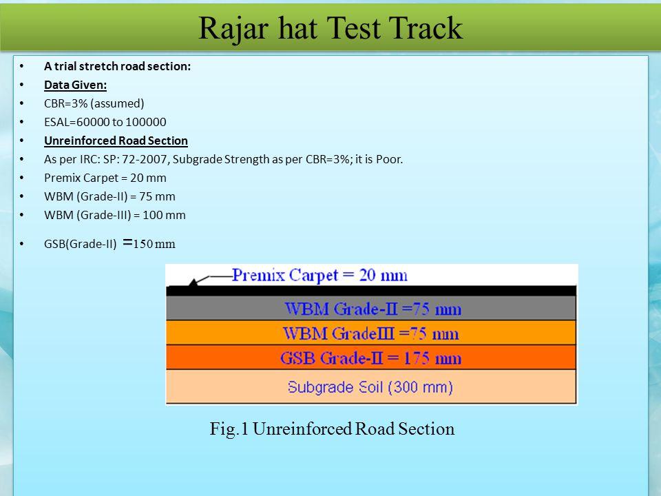 Rajar hat Test Track