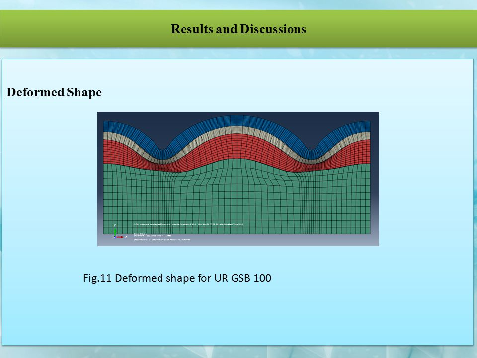 Results and Discussions Fig.11 Deformed shape for UR GSB 100