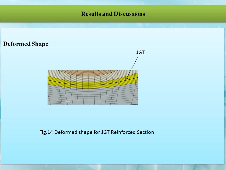 Results and Discussions Fig.14 Deformed shape for JGT Reinforced Section JGT