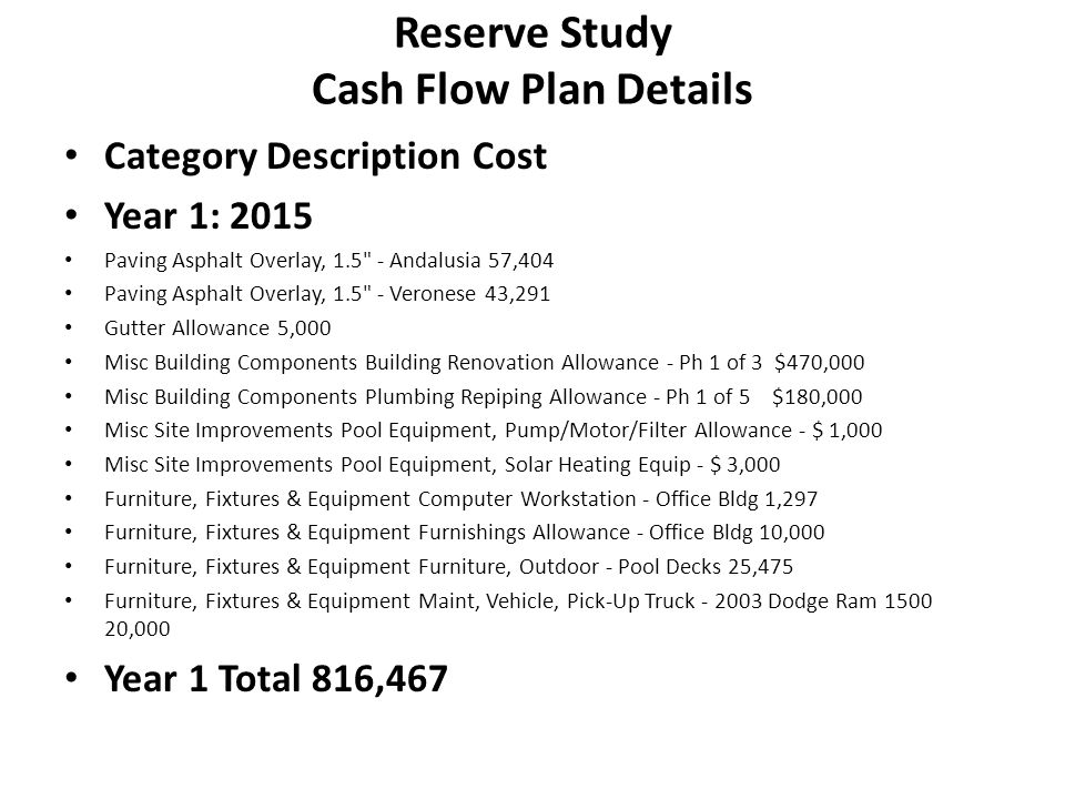 Reserve Study Cash Flow Plan Details Category Description Cost Year 1: 2015 Paving Asphalt Overlay, 1.5