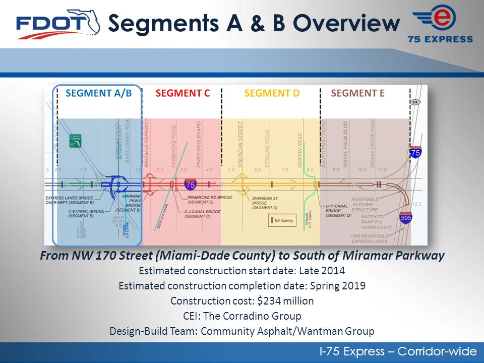 Segments A & B Overview From NW 170 Street (Miami-Dade County) to South of Miramar Parkway Estimated construction start date: Late 2014 Estimated cons